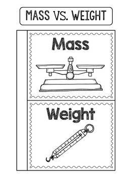 Mass and weight are not the same thing, but similar
