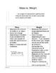 Mass vs. Weight Worksheet by Jerri Birkofer   Teachers Pay ...