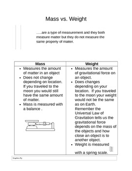 mass vs weight worksheet by jerri birkofer teachers pay teachers. Black Bedroom Furniture Sets. Home Design Ideas
