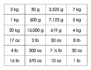 Mass/Weight Order Up!