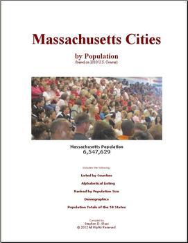 Massachusetts Cities by Population