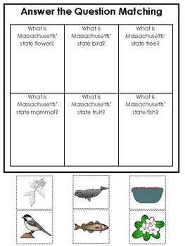 Massachusetts State Symbols themed Answer the Question Game. Preschool Game