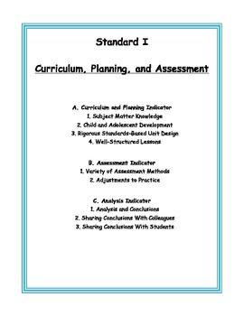 Massachusetts Teacher Evaulation Binder Dividers by Standard