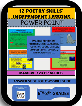 Massive Poetry Skills Power Point by Lessons for Middle School