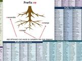Massive Prefixes and Suffixes Word Mats + re Prefix Lesson