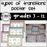 Writing:  Massive Transition Words Anchor Chart- Digital Resource