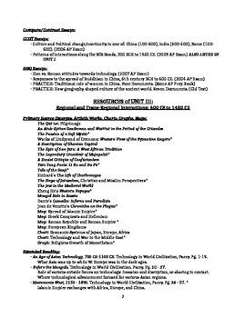 Massive World History Resources List