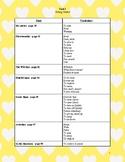 Master ASL Unit 2 - Vocabulary List