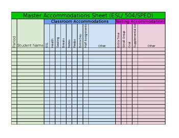 Master Accommodations Overview Sheet
