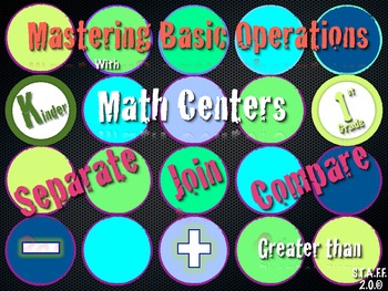 Master Basic Operations (Addition, Subtraction,Compare) 1 to 10 Math Center K-1