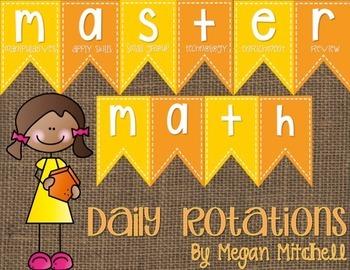 Master Math Signs & Rotations