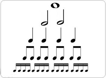 Master Rhythm Lesson