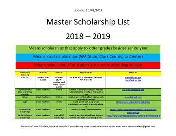 Master Scholarship List (last update 01/05/2018)