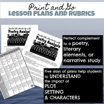 """Master the Standards with Poetry: RL 3 using """"Annabel Lee"""" by Edgar Allan Poe"""