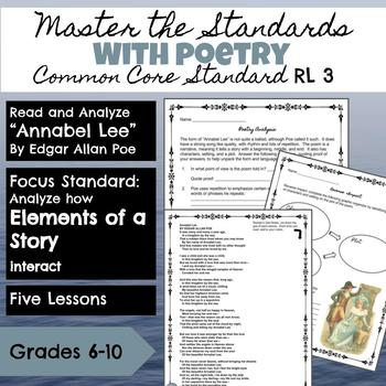 """Master the Standards with Poetry: RL 3 using """"Annabel Lee"""""""
