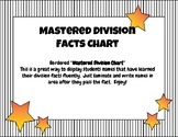 Mastered Division Facts Chart