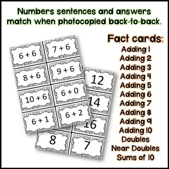 Mastering Addition Facts 0-20