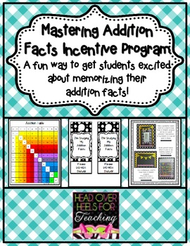 Mastering Addition Facts Incentive Program