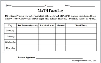 Mastering Math Facts Complete Package