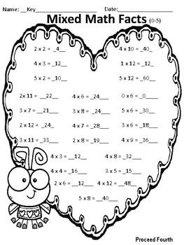 Mastering Math Facts- Mixed Fact Families