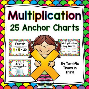 Mastering Multiplication: 25 Anchor Charts