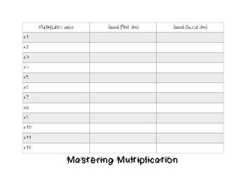 Mastering Multiplication Data Sheet