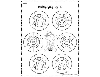 Mastering Multiplication: Fact Fluency Through Repeated Practice-Set B 3s & 4s