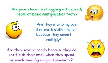 Mastering Multiplication Fact Fluency