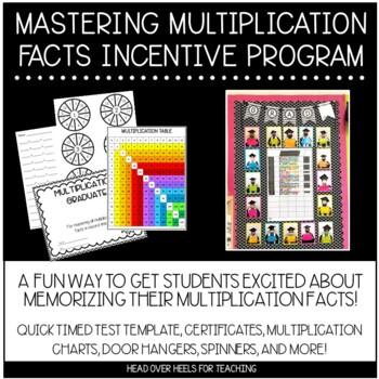 Mastering Multiplication Facts Incentive Program