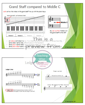 Music Theory Series - Module 1 - Notes, Rhythm, Keyboard, Accidentals, and more!