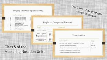 Mastering Notation Unit - Class 8
