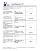 Mastering TOEFL Vocabulary: Sentence Study Sheets 1 - 20