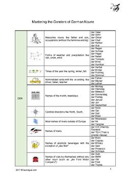Mastering the Genders of German Nouns