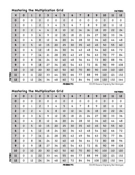Mastering the Multiplication Grid