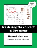 Understand fractions using diagrams.