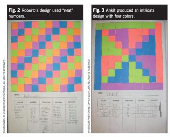 Masterpieces to Mathematics Fractions, Decimals, Percentages Activity