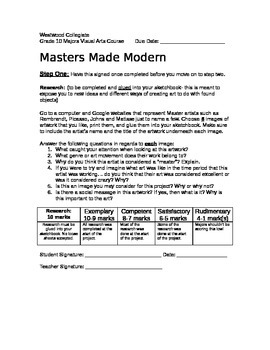 Masters Made Modern