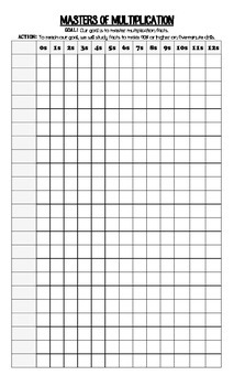 Masters of Multiplication: Incentive Chart, Flashcards, an