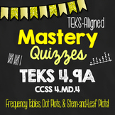 Mastery Quizzes: Frequency Tables, Dot Plots, Stem-and-Lea