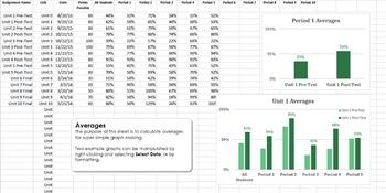 Mastery Tracker Spreadsheet