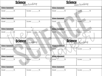 Mastery Wall: Science Data Tracking Sheets
