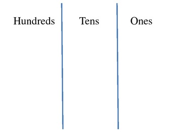 Mat for Place Value