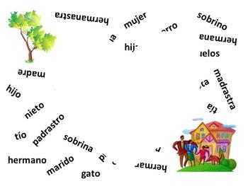 Matamoscas (flyswatter game) La Familia