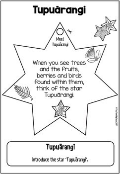 Matariki Activities - 3D Star Ornament and Display