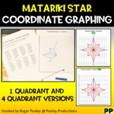 Matariki Star Coordinate Graph Mapping