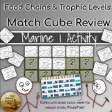 Match Cube Collaborative Review Game Food Webs, Invasives,