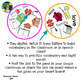 Match It Sight Word and Picture Game - Home Edition - Paperless, Digital