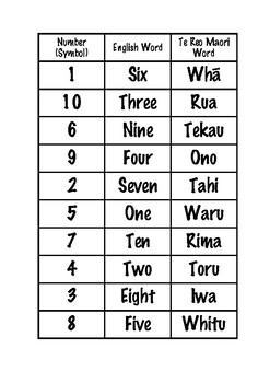 Match Numbers: Symbol, English word and Te Reo Maori word
