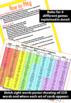 Match-it Sight Word Cards Dobble Spot It Game Set3