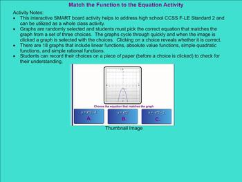 Match the Function Graph to The Equation Smartboard Activity (CCSS HS Math)